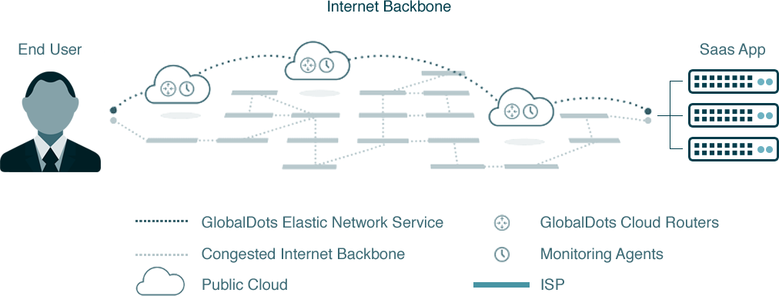 f3d0fccc-gd-internet-backbone-2
