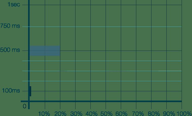 graph123